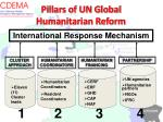 pillars of un global humanitarian reform