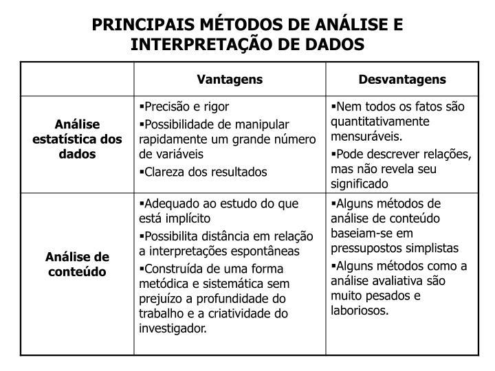PRINCIPAIS MÉTODOS DE ANÁLISE E INTERPRETAÇÃO DE DADOS