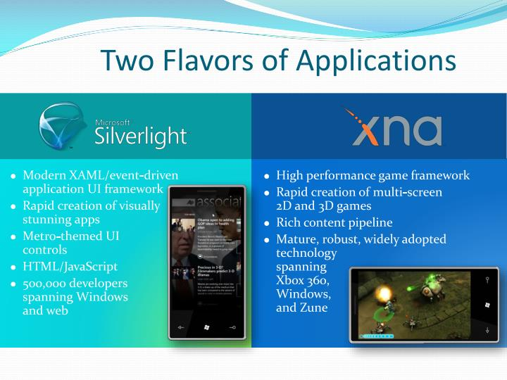 Two Flavors of Applications