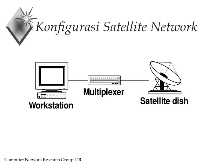 Konfigurasi Satellite Network