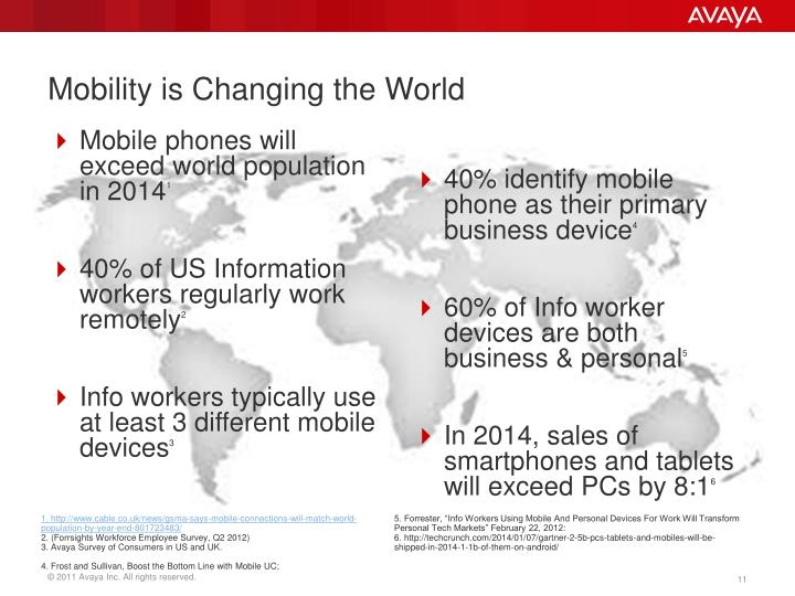 Mobility is Changing the World