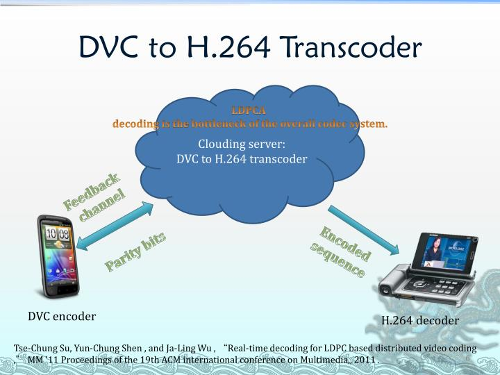 DVC to H.264 Transcoder
