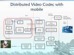 distributed video codec with mobile2