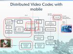 distributed video codec with mobile7