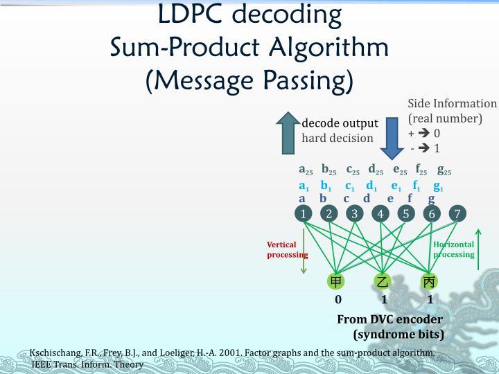LDPC decoding