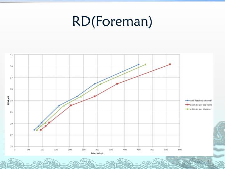 RD(Foreman)