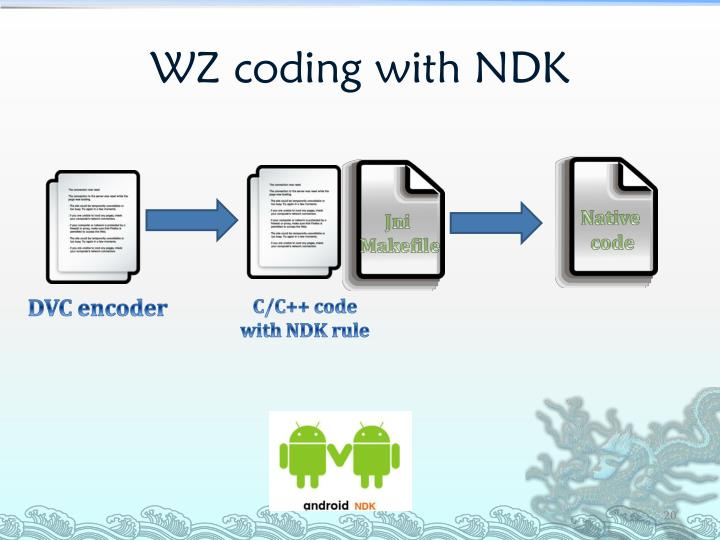 WZ coding with NDK