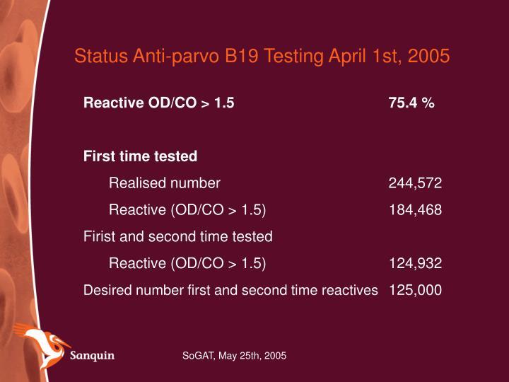 Status Anti-parvo B19 Testing April 1st, 2005