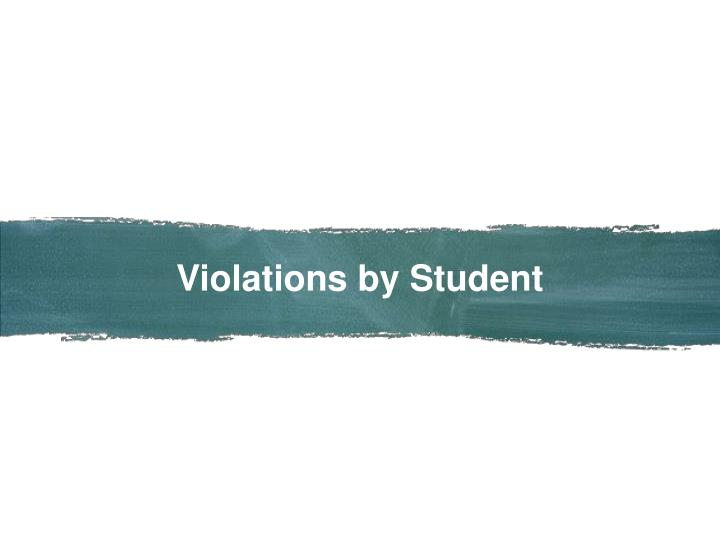 Violations by Student