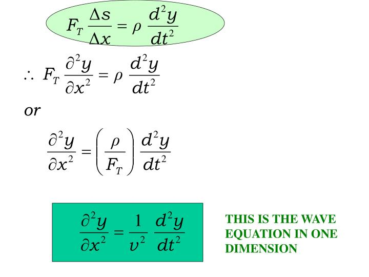 THIS IS THE WAVE EQUATION IN ONE DIMENSION