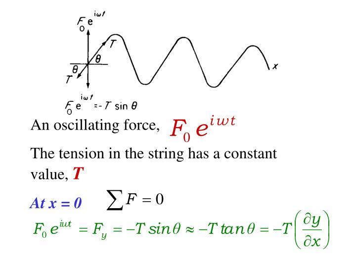 An oscillating force,