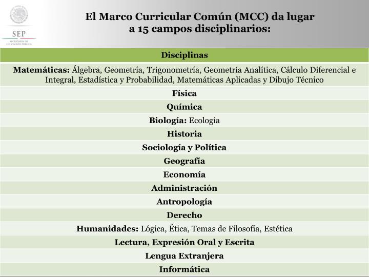 El Marco Curricular Común (MCC) da lugar