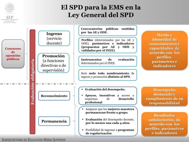 El SPD para la EMS en la