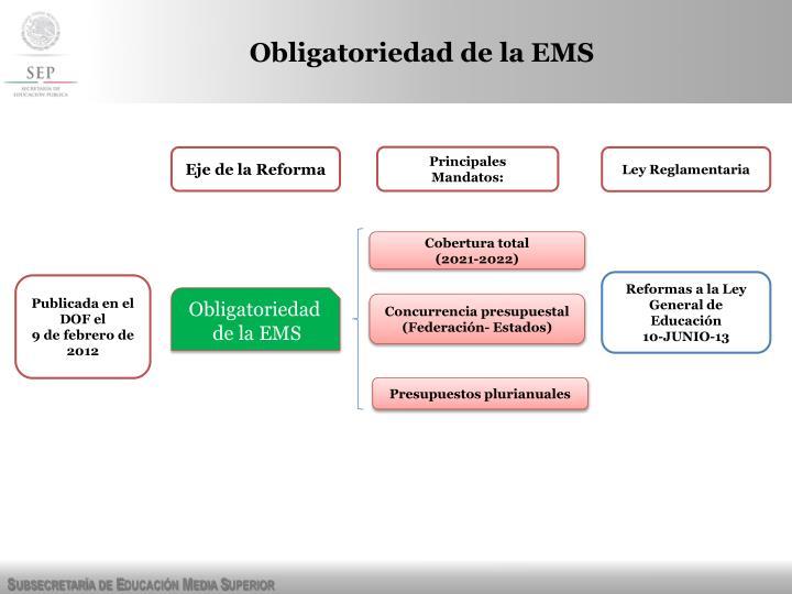 Obligatoriedad de la EMS