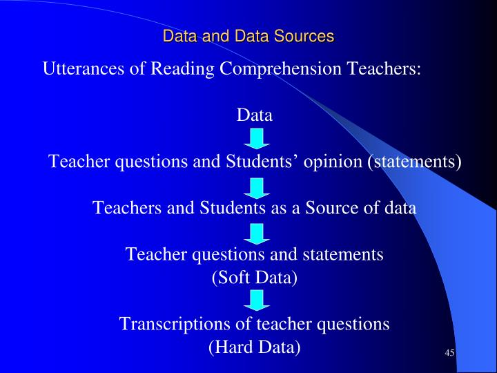 Data and Data Sources