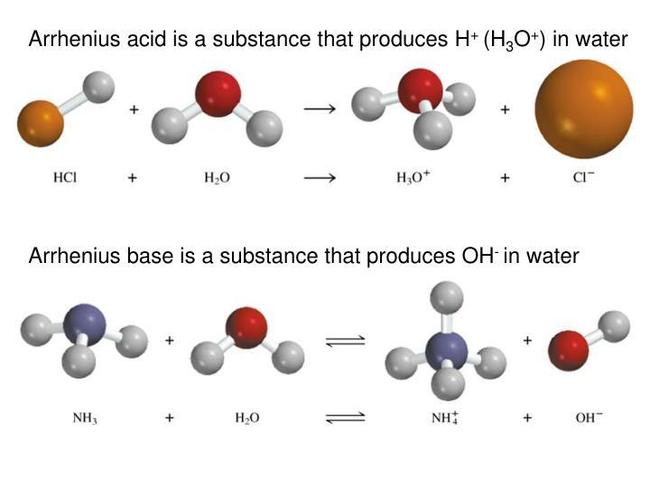 Arrhenius acid is a substance that produces H