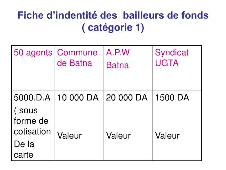 Fiche d'indentité des  bailleurs de fonds  ( catégorie 1)