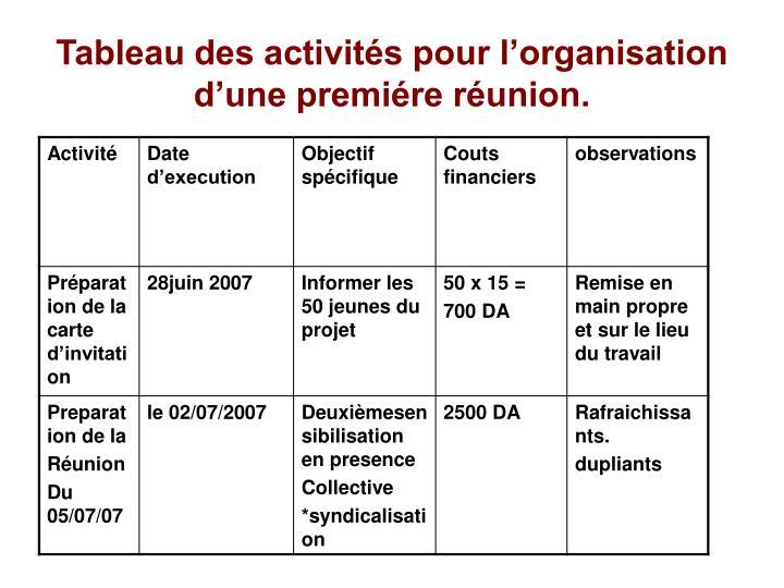 Tableau des activités pour l'organisation d'une premiére réunion.