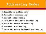 addressing modes1