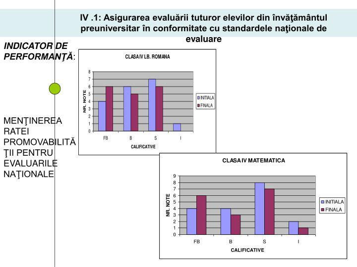 IV .1: Asigurarea evaluării tuturor elevilor din învăţământul preuniversitar în conformitate cu standardele naţionale de evaluare
