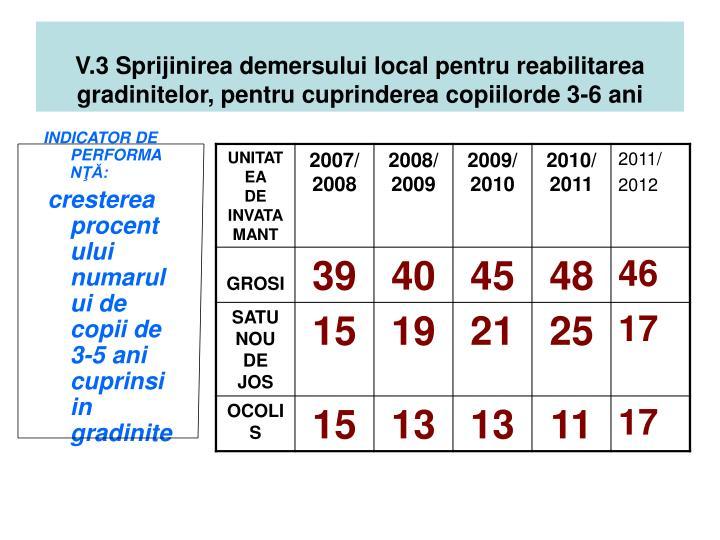 V.3 Sprijinirea demersului local pentru reabilitarea gradinitelor, pentru cuprinderea copiilorde 3-6 ani