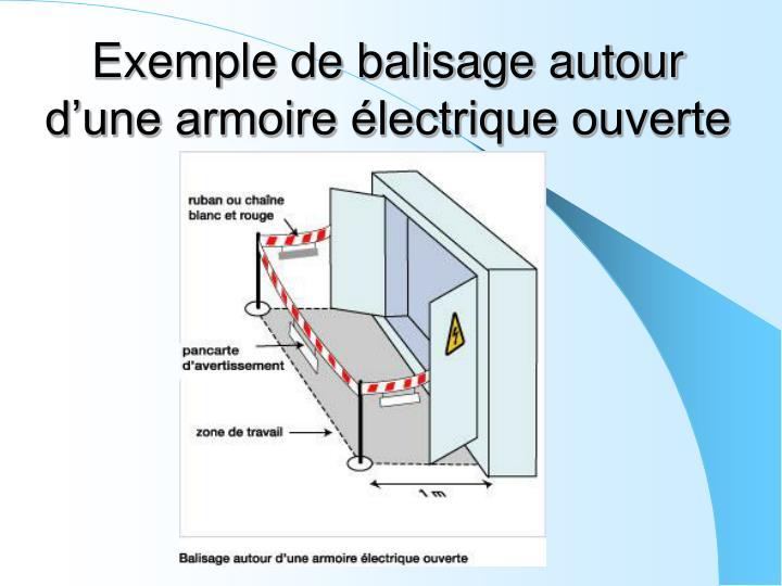 Exemple de balisage autour d'une armoire électrique ouverte