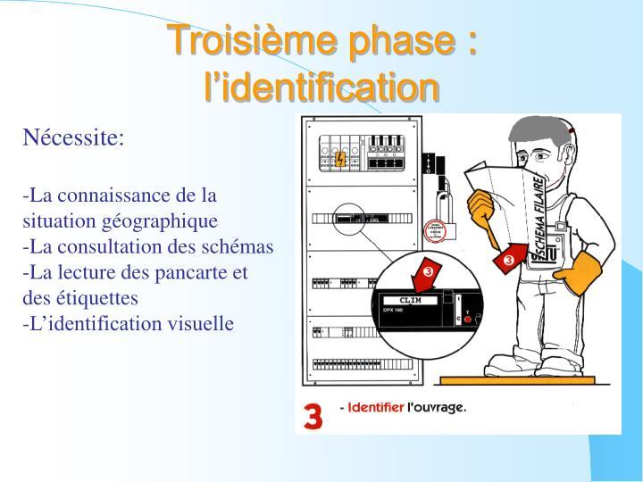 Troisième phase : l'identification