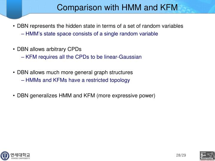 Comparison with HMM and KFM