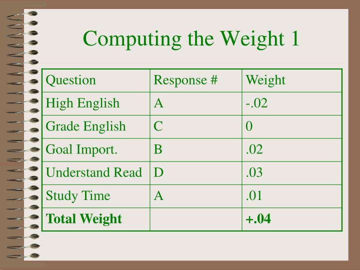 Computing the Weight 1