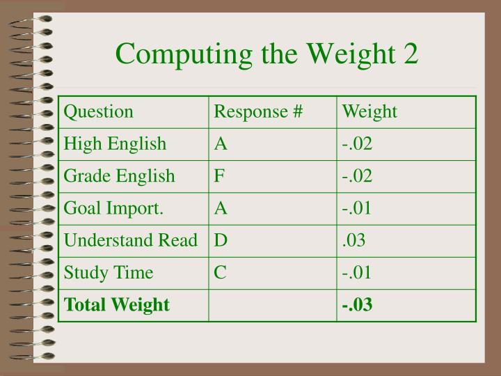 Computing the Weight 2