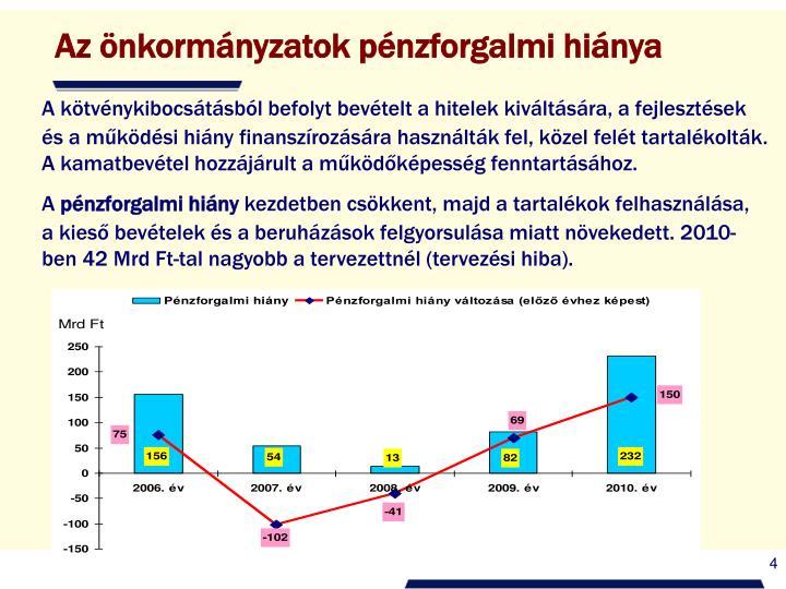 A kötvénykibocsátásból befolyt bevételt a hitelek kiváltására, a fejlesztések