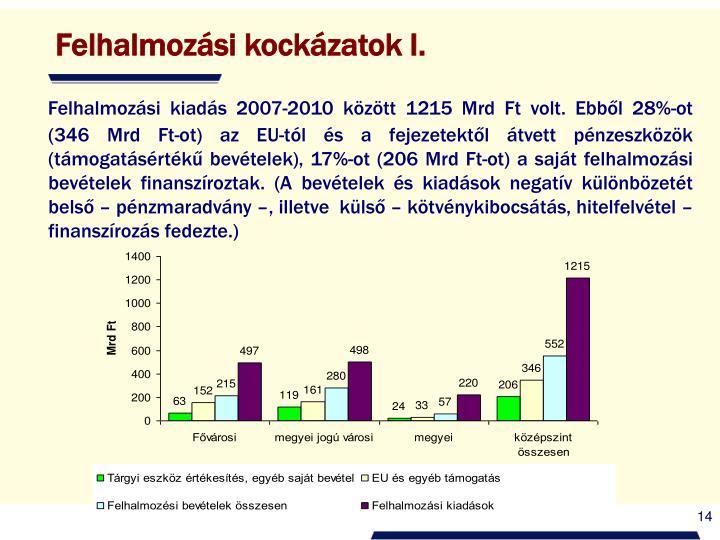 Felhalmozási kiadás 2007-2010 között 1215 Mrd Ft volt. Ebből 28%-ot (346 Mrd Ft-ot) az EU-tól és a fejezetektől átvett pénzeszközök (támogatásértékű bevételek), 17%-ot (206 Mrd Ft-ot) a saját felhalmozási bevételek finanszíroztak. (A bevételek és kiadások negatív különbözetét belső – pénzmaradvány –, illetve  külső – kötvénykibocsátás, hitelfelvétel – finanszírozás fedezte.)