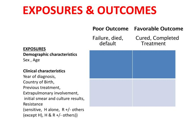 EXPOSURES & OUTCOMES