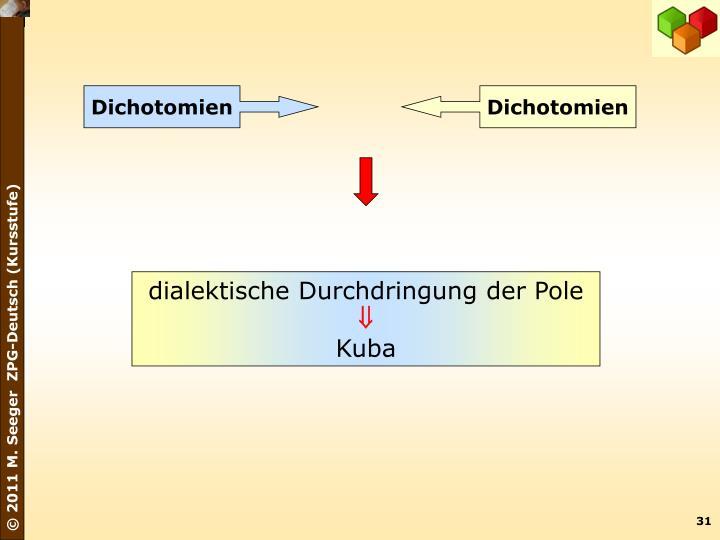 Dichotomien