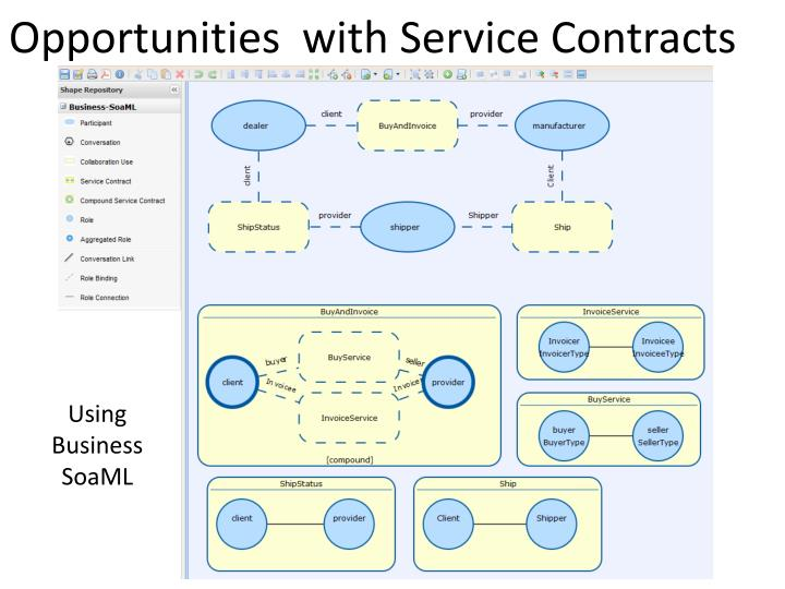 Opportunities  with Service Contracts