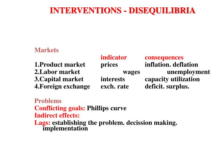 INTERVENTIONS - DISEQUILIBRIA