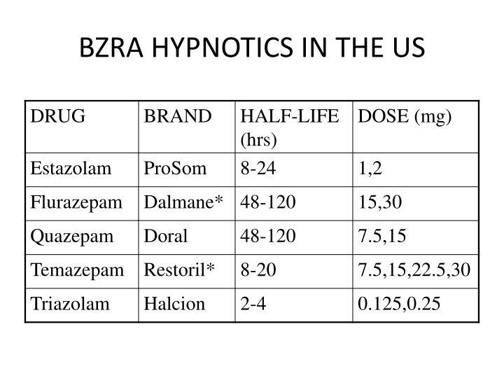 BZRA HYPNOTICS IN THE US