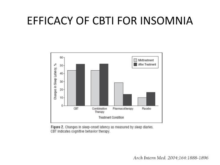EFFICACY OF CBTI FOR INSOMNIA