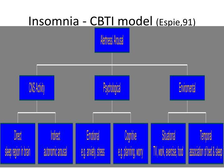 Insomnia - CBTI model