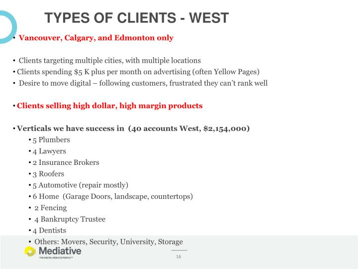 Types of Clients - West