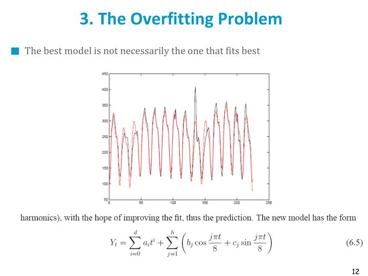 3. The Overfitting Problem