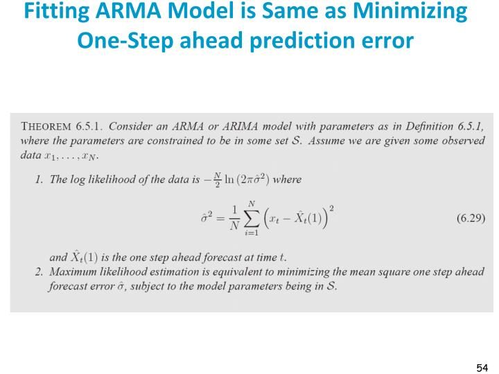 Fitting ARMA Model is Same as Minimizing One-Step ahead prediction error
