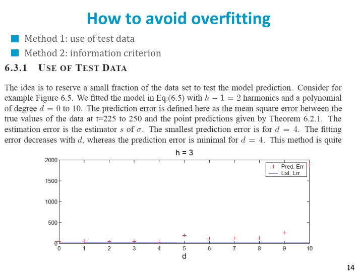 How to avoid overfitting