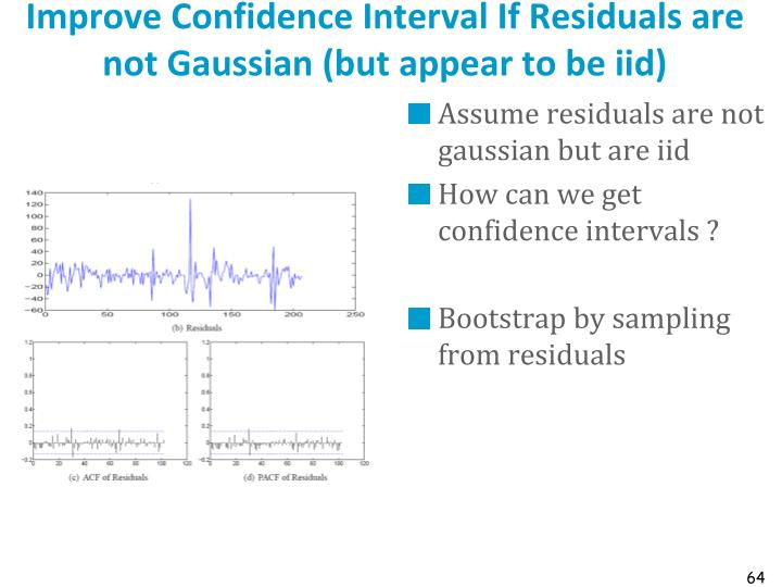 Improve Confidence Interval If Residuals are not Gaussian (but appear to be iid)