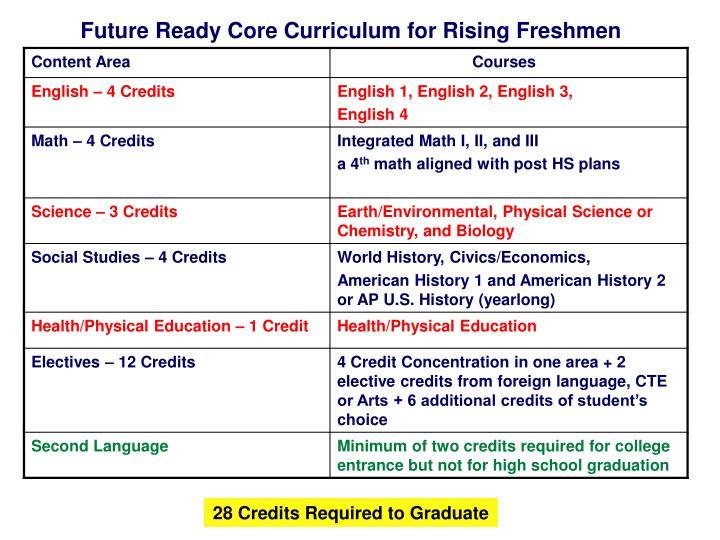 Future Ready Core Curriculum for Rising Freshmen
