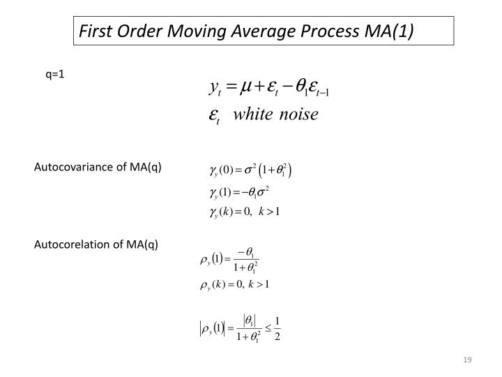 First Order Moving Average Process MA(1)
