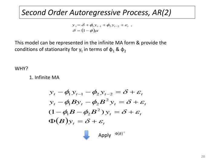 Second Order Autoregressive Process, AR(2)