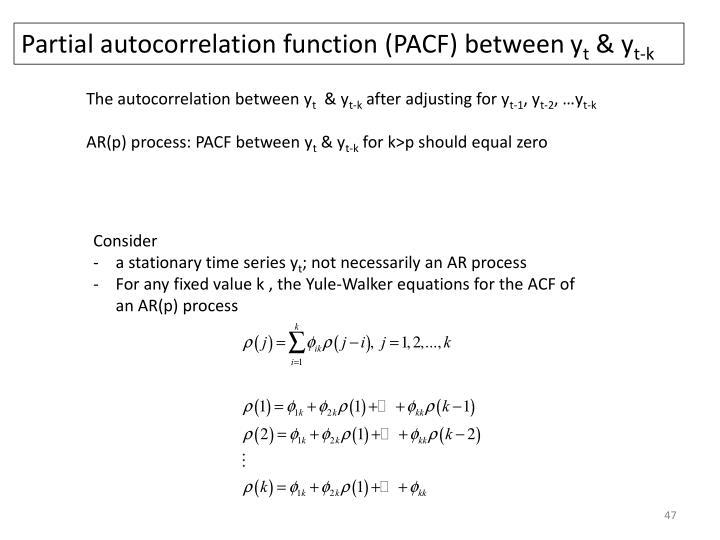 Partial autocorrelation function (PACF) between