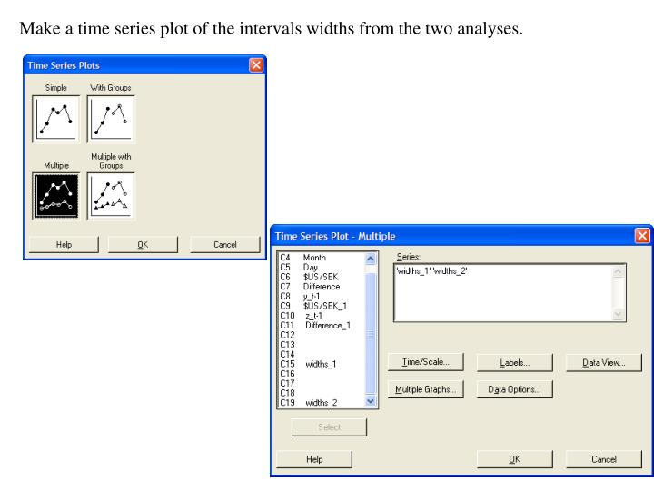 Make a time series plot of the intervals widths from the two analyses.