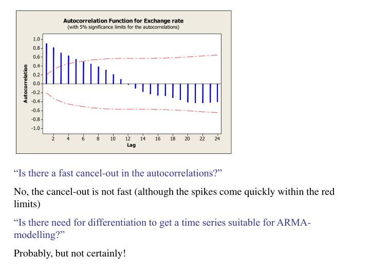 """""""Is there a fast cancel-out in the autocorrelations?"""""""